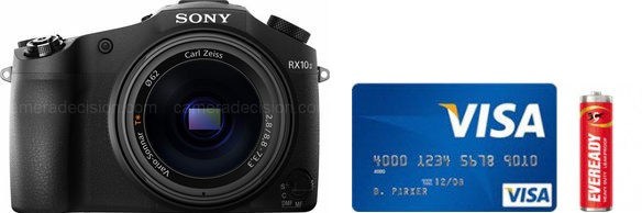 Sony RX10 II Real Life Body Size Comparison