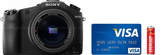 Sony RX10 III Real Life Body Size Comparison