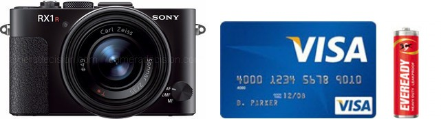 Sony RX1R Real Life Body Size Comparison