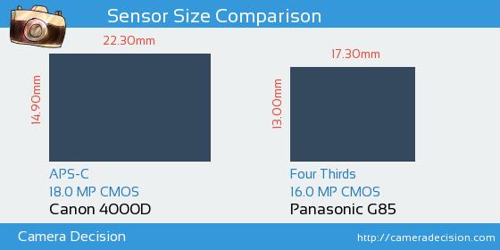 Canon 4000D vs Panasonic G85 Sensor Size Comparison