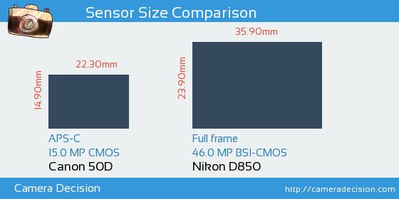 Canon 50D vs Nikon D850 Sensor Size Comparison