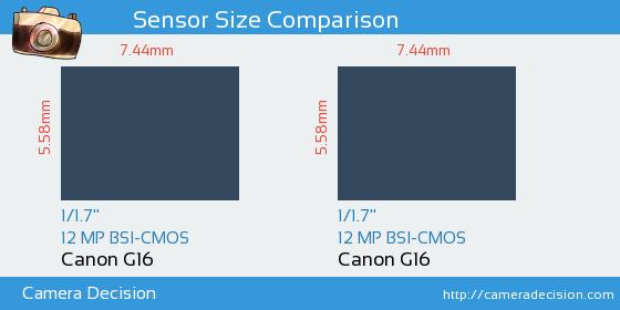 Canon G16 vs Canon G16 Sensor Size Comparison