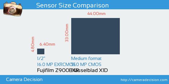 Fujifilm Z900EXR vs Hasselblad X1D Sensor Size Comparison