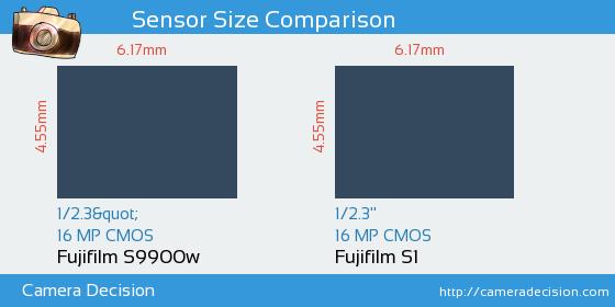 Fujifilm S9900w vs Fujifilm S1 Sensor Size Comparison