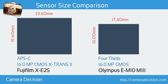 Fujifilm X-E2S vs Olympus E-M10 MIII Sensor Size Comparison