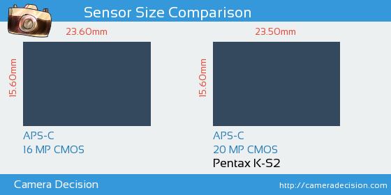 Fujifilm X-T10 vs Pentax K-S2 Sensor Size Comparison