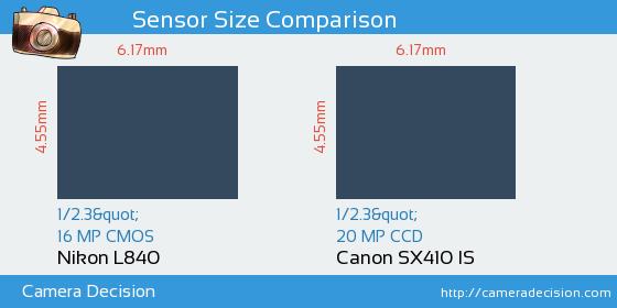 Nikon L840 vs Canon SX410 IS Sensor Size Comparison