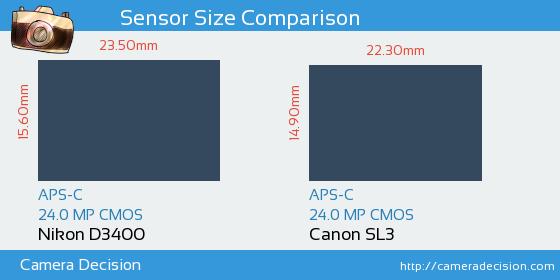 Nikon D3400 vs Canon SL3 Sensor Size Comparison
