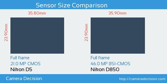 Nikon D5 vs Nikon D850 Sensor Size Comparison