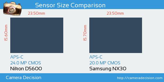 Nikon D5600 vs Samsung NX30 Sensor Size Comparison