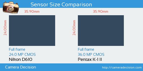 Nikon D610 vs Pentax K-1 II Sensor Size Comparison