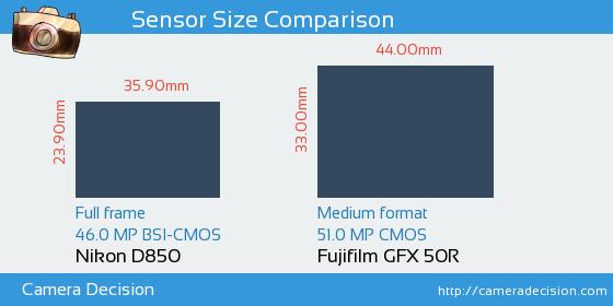 Nikon D850 vs Fujifilm GFX 50R Sensor Size Comparison