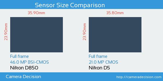 Nikon D850 vs Nikon D5 Sensor Size Comparison