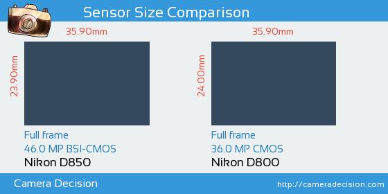 Nikon D850 vs Nikon D800 Sensor Size Comparison
