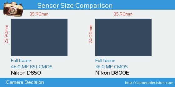 Nikon D850 vs Nikon D800E Sensor Size Comparison