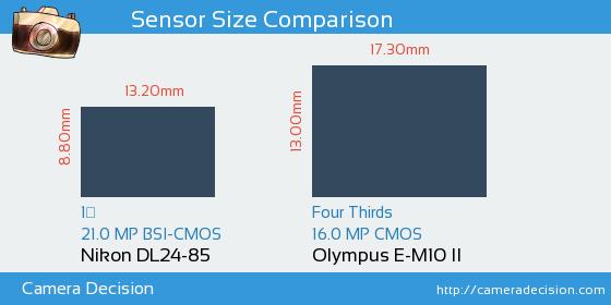 Nikon DL24-85 vs Olympus E-M10 II Sensor Size Comparison