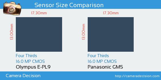 Olympus E-PL9 vs Panasonic GM5 Sensor Size Comparison