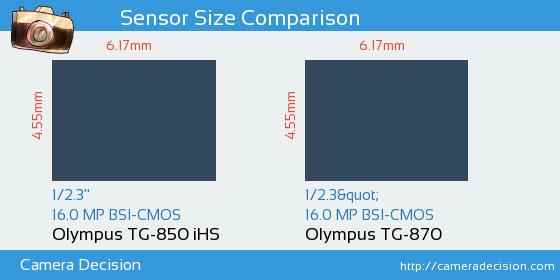 Olympus TG-850 iHS vs Olympus TG-870 Sensor Size Comparison