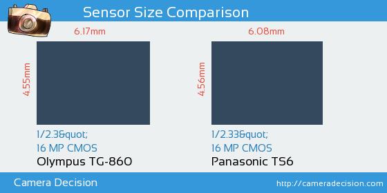 Olympus TG-860 vs Panasonic TS6 Sensor Size Comparison