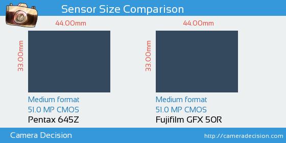 Pentax 645Z vs Fujifilm GFX 50R Sensor Size Comparison