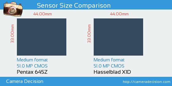 Pentax 645Z vs Hasselblad X1D Sensor Size Comparison