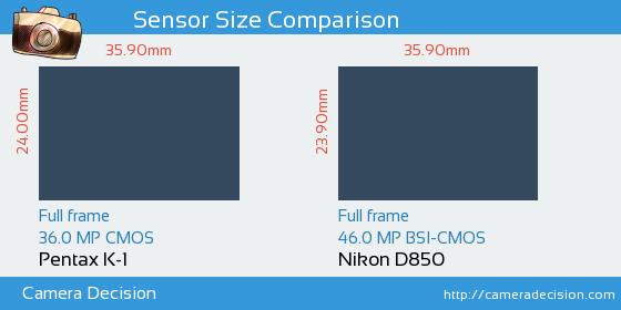 Pentax K-1 vs Nikon D850 Sensor Size Comparison