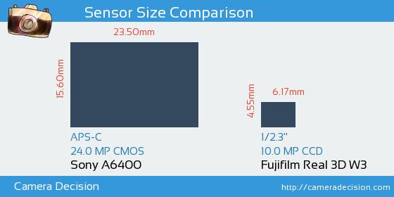 Sony A6400 vs Fujifilm Real 3D W3 Sensor Size Comparison