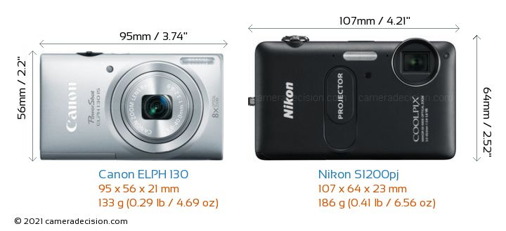 Canon ELPH 130 vs Nikon S1200pj Camera Size Comparison - Front View