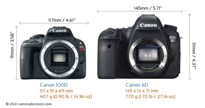 Canon 100D vs Canon 6D Camera Size Comparison - Front View