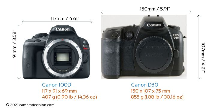 Canon 100D vs Canon D30 Camera Size Comparison - Front View