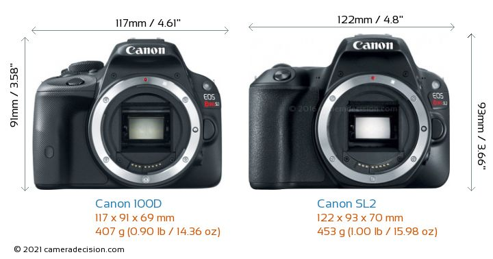 Canon 100D vs Canon SL2 Camera Size Comparison - Front View