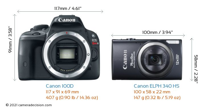 Canon 100D vs Canon ELPH 340 HS Camera Size Comparison - Front View