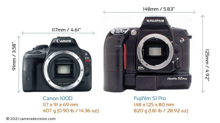 Canon 100D vs Fujifilm S1 Pro Camera Size Comparison - Front View