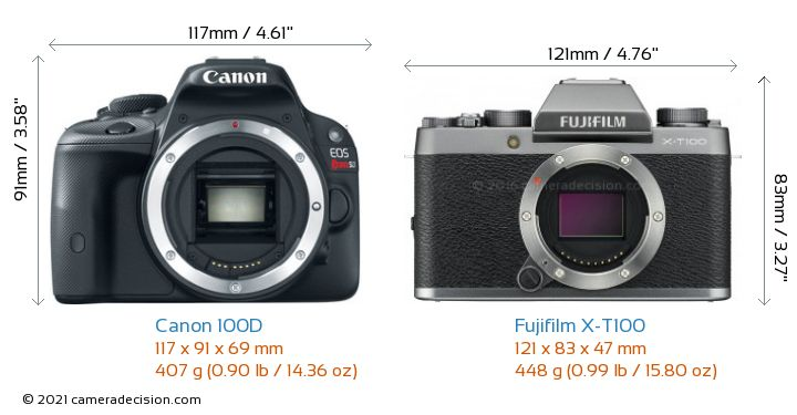 Canon 100D vs Fujifilm X-T100 Camera Size Comparison - Front View