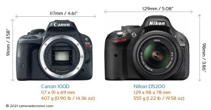 Canon 100D vs Nikon D5200 Camera Size Comparison - Front View