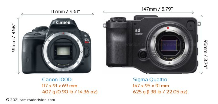 Canon 100D vs Sigma Quattro Camera Size Comparison - Front View