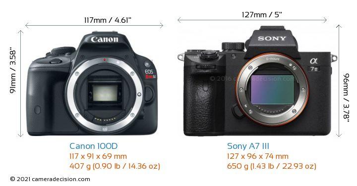 Canon 100D vs Sony A7 III Camera Size Comparison - Front View
