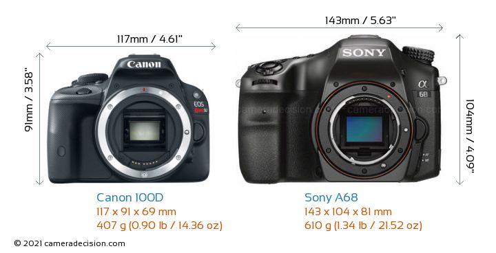 Canon 100D vs Sony A68 Camera Size Comparison - Front View