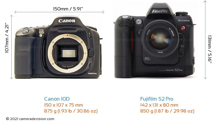 Canon 10D vs Fujifilm S2 Pro Camera Size Comparison - Front View