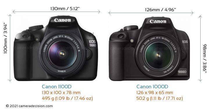 Canon 1100D vs Canon 1000D Camera Size Comparison - Front View