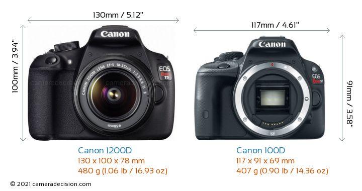 Canon 1200D vs Canon 100D Camera Size Comparison - Front View