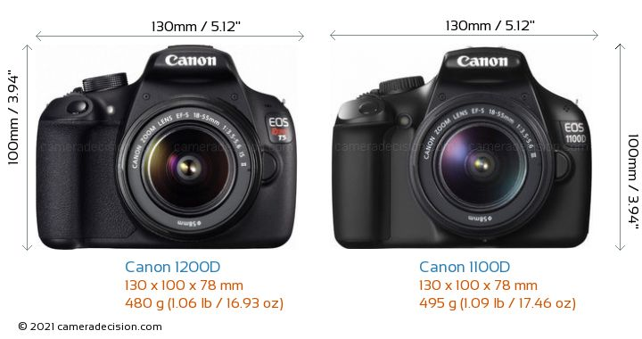 Canon 1200D vs Canon 1100D Camera Size Comparison - Front View