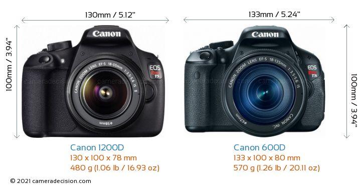 Canon 1200D vs Canon 600D Camera Size Comparison - Front View
