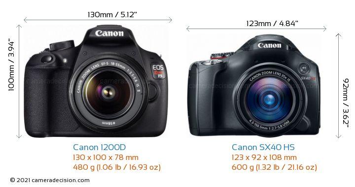 canon 1200d vs canon sx40 hs detailed comparison