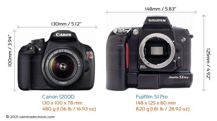 Canon 1200D vs Fujifilm S1 Pro Camera Size Comparison - Front View