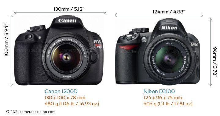 Canon 1200D Vs Nikon D3100 Detailed Comparison