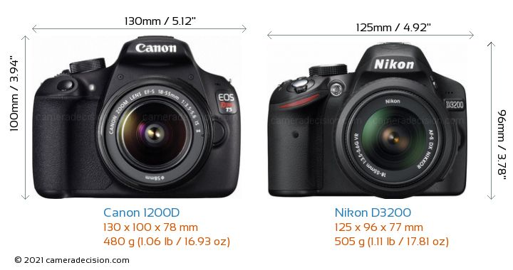 Canon 1200D vs Nikon D3200 Camera Size Comparison - Front View