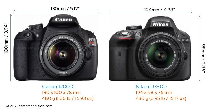 Canon 1200D vs Nikon D3300 Camera Size Comparison - Front View