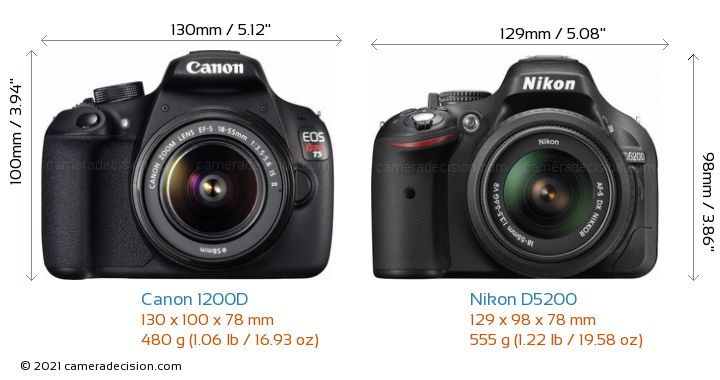 Canon 1200D vs Nikon D5200 Camera Size Comparison - Front View