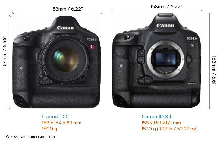 Canon 1D C vs Canon 1D X Mark II Camera Size Comparison - Front View